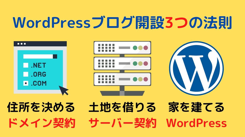 WordPressブログを始めるための準備